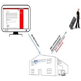 Onlinetool Lager- Logistik