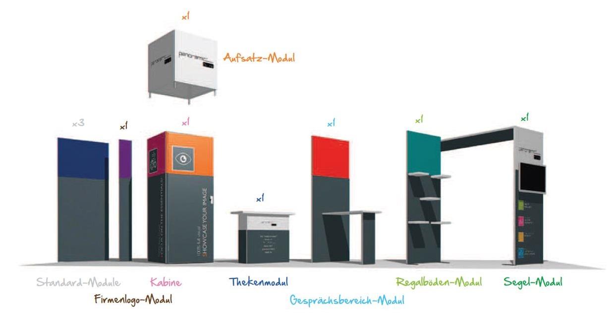 Abbildung verschiedener Module